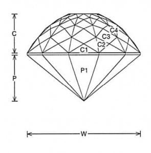 Rattle Jeff Graham Facet Design 2
