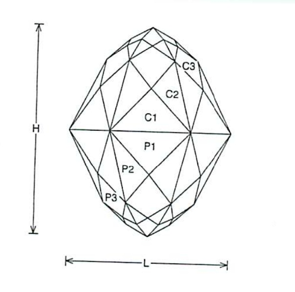 faceting design diagram  rattle stretch - quartz