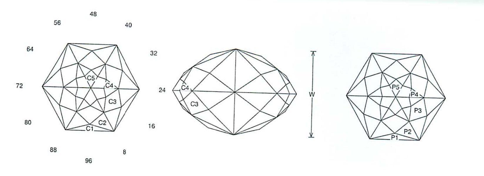 Rattle Stretch Jeff Graham Facet Design2
