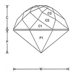 Rose Jeff Graham Facet Design 2