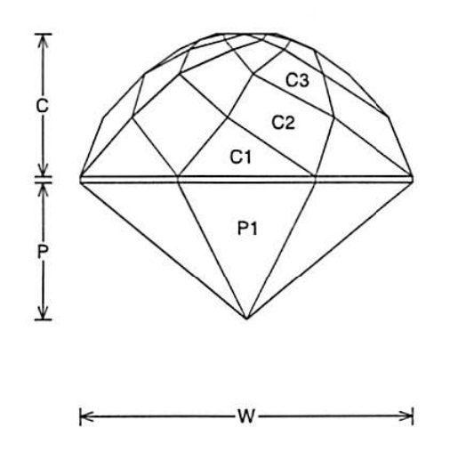 faceting design diagram  rose