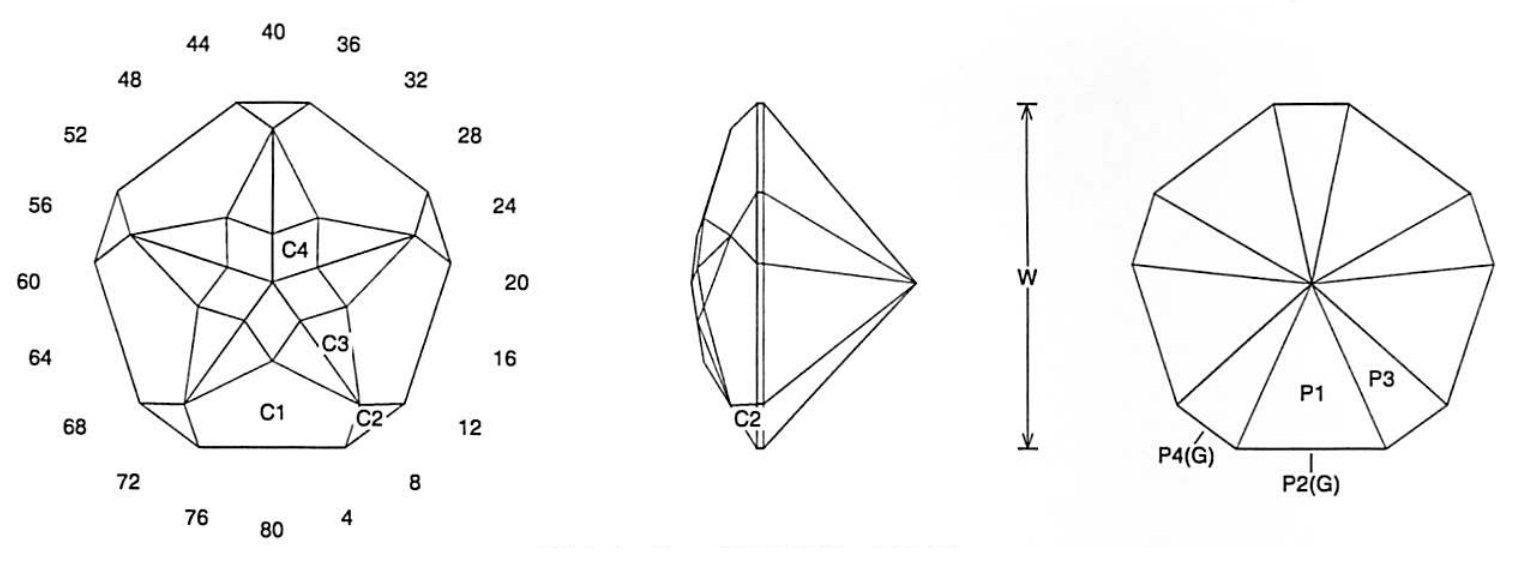 faceting design diagram  shtick - quartz