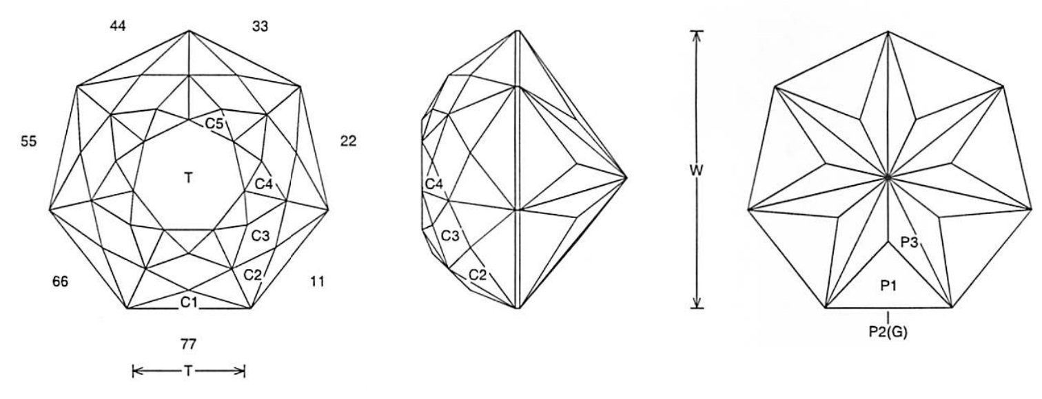 faceting design diagram  seven rattle