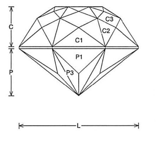 faceting design diagram  seven rattle