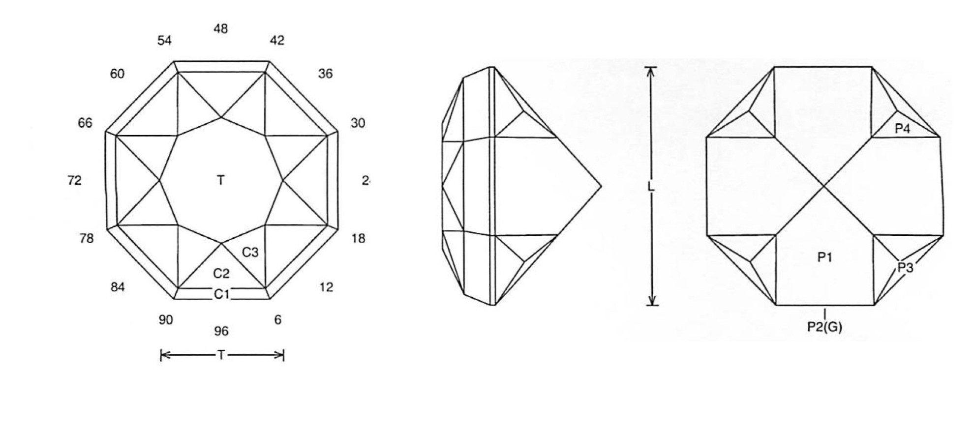 Faceting Design Diagram  Shovel Head - Feldspar
