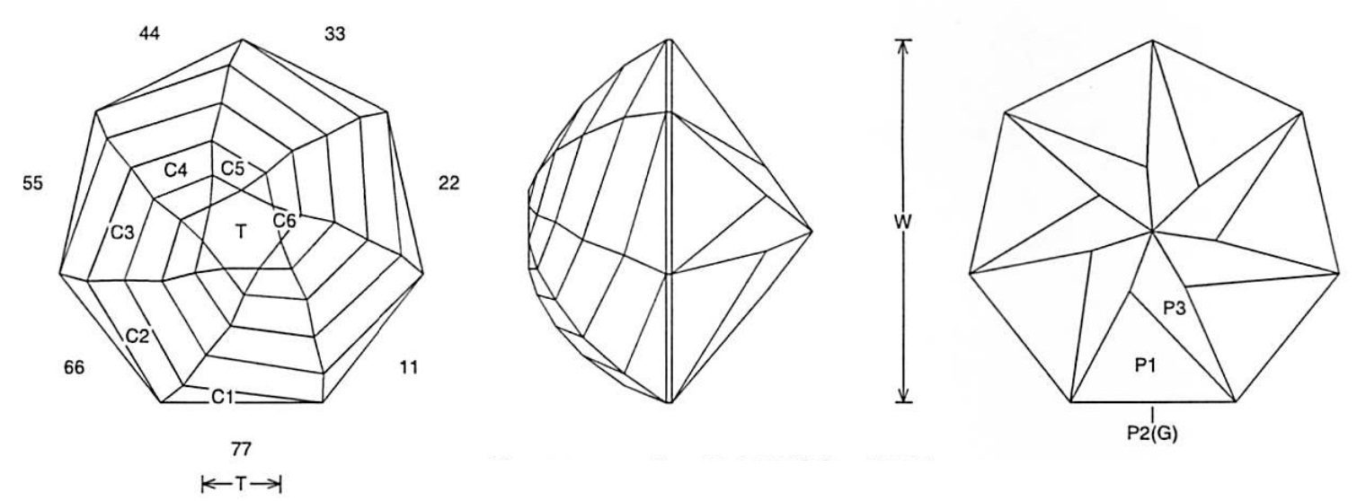 faceting design diagram  shutter 7