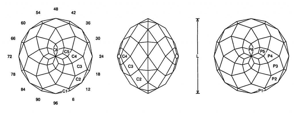 Simple Girdle Jeff Graham Facet Design1