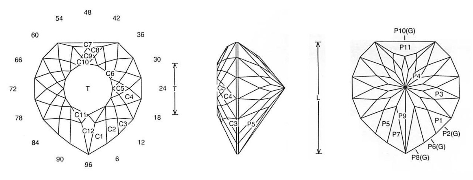 faceting design diagram  simple glitter drop heart