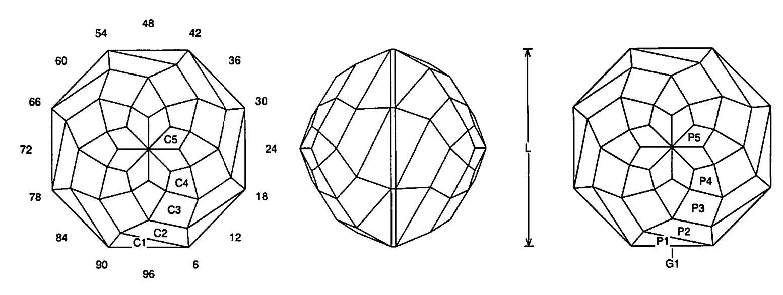 faceting design diagram  soc - quartz