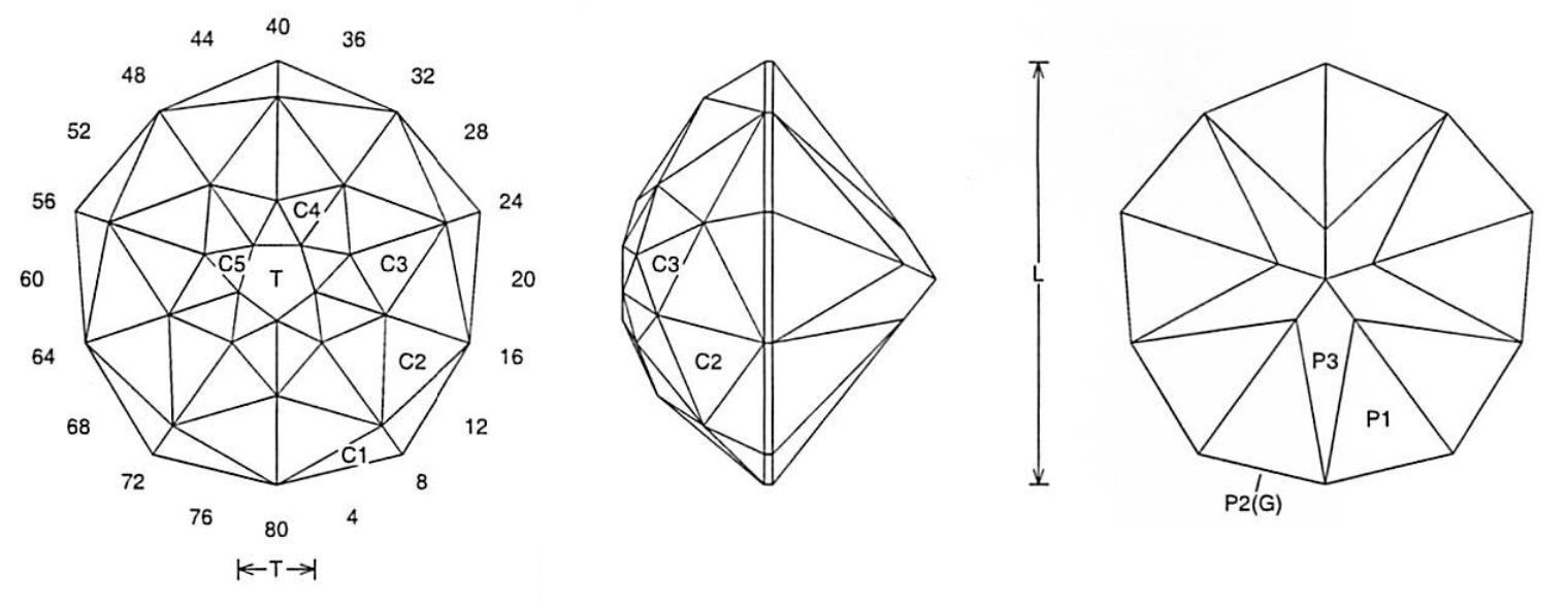 Faceting Design Diagram  Spike