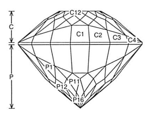faceting design diagram  sun glitter