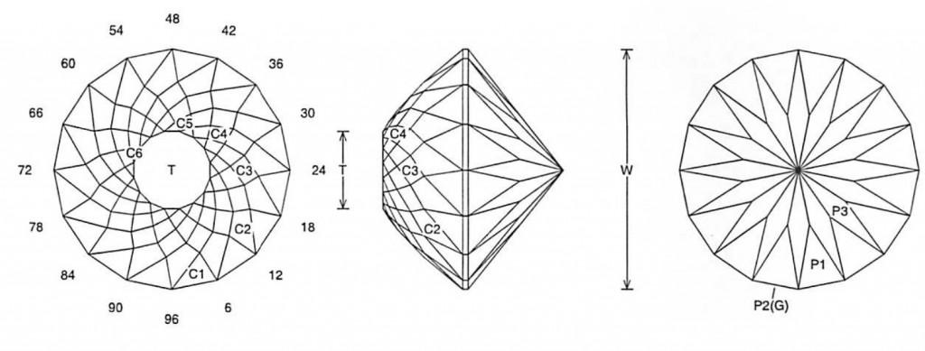 Swirl Ducth Jeff Graham Facet Design 1