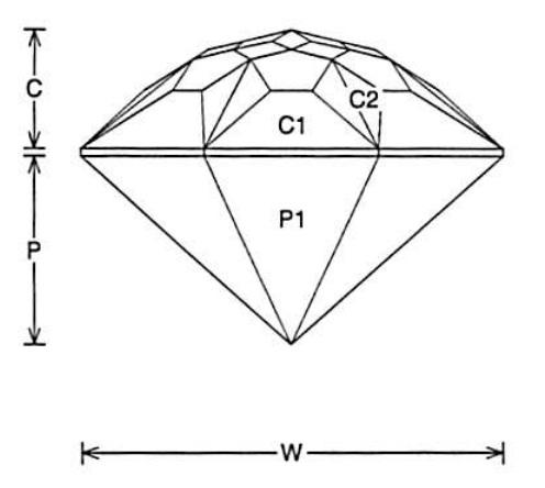 faceting design diagram  sync - quartz