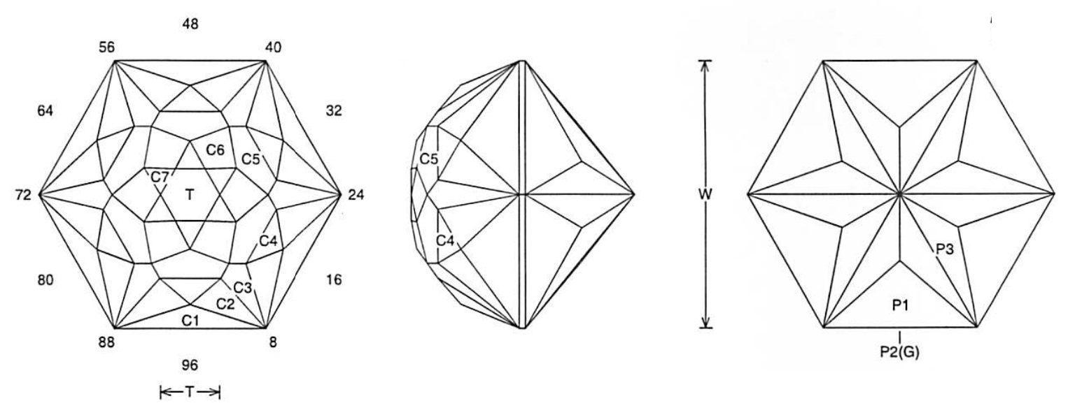 faceting design diagram  tangier