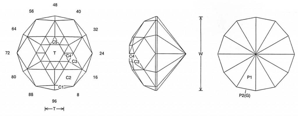 Tantra Jeff Graham Facet Design 1