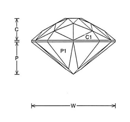 faceting design diagram  tejas