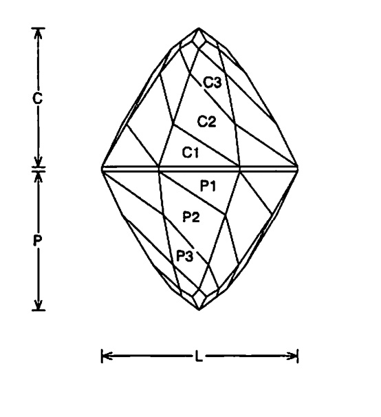 faceting design diagram  torque bead - quartz