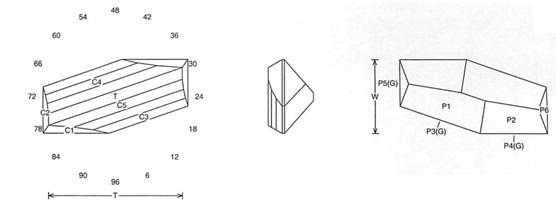 Torque Jeff Graham Facet Design