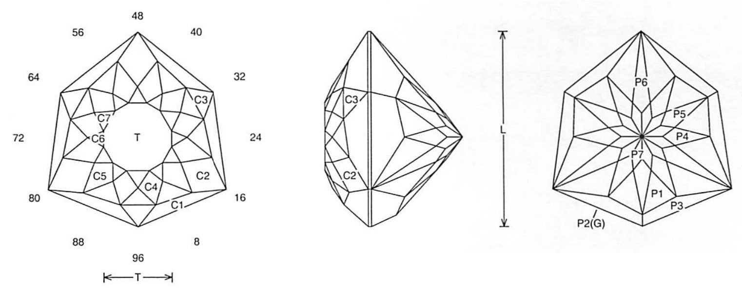 faceting design diagram  trig glitter - peridot
