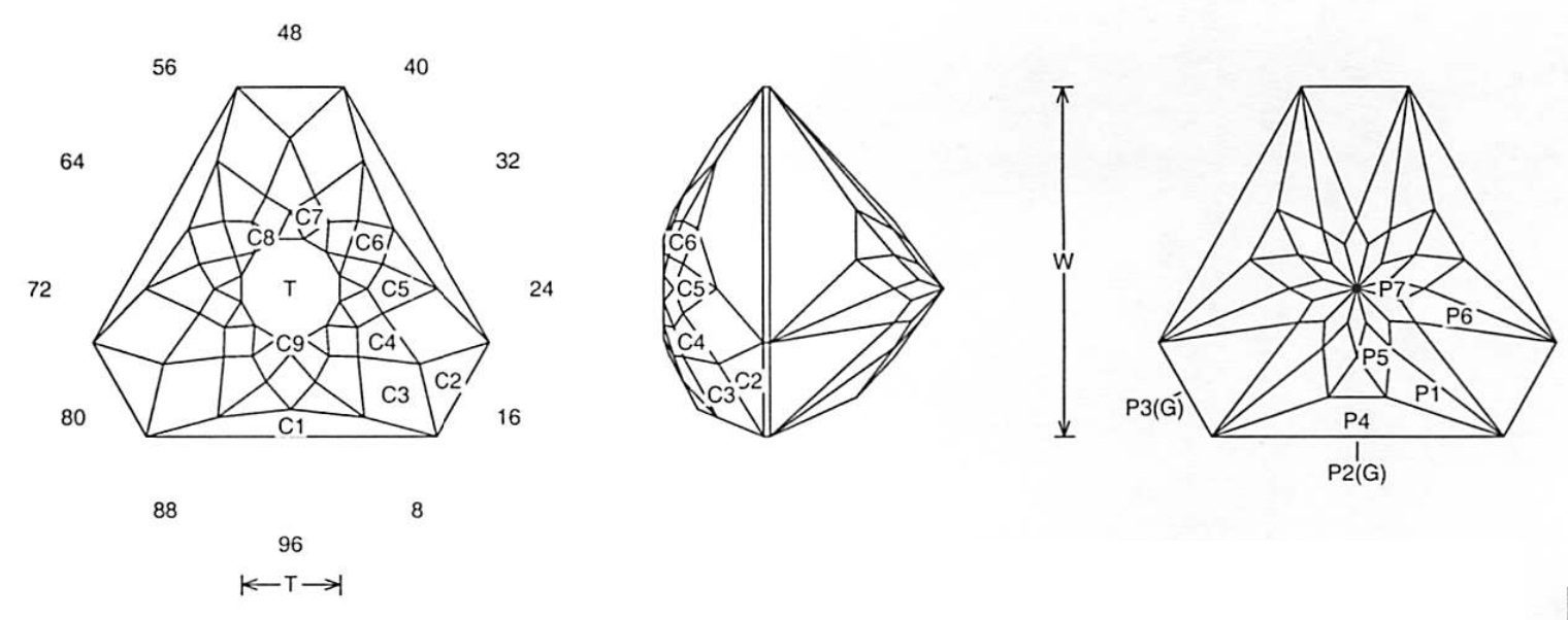 Faceting Design    Diagram     Tut s Glitter  Peridot