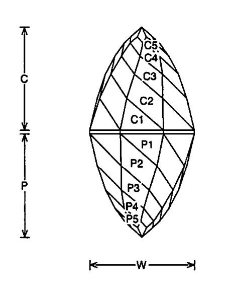 faceting design diagram  twirl - quartz