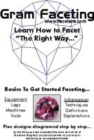 Learn to Facet the Right Way...