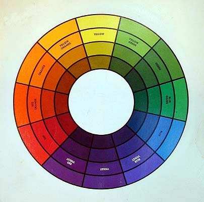Standard Color Wheel (primary colors)