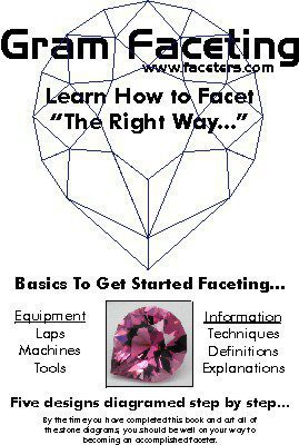 Learn to Facet the Right Way