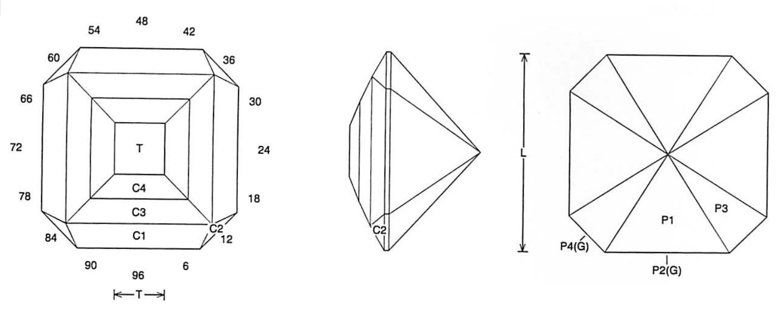 faceting design diagram  step u0026 39 in four