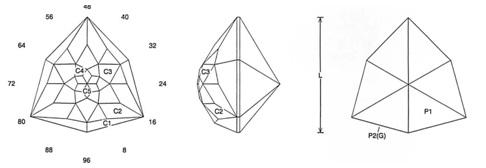 Jeff Graham Facet Design