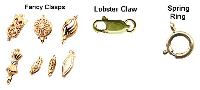 Jewelry Nomenclature Gem Bracelets And Necklaces