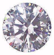 Excellent - GIA diamond cut grading system