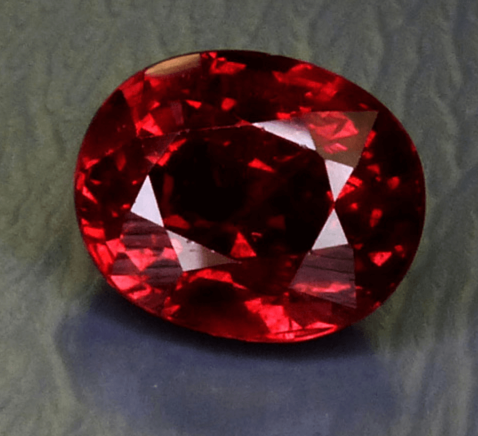 Ruby Buying Guide - International Gem Society