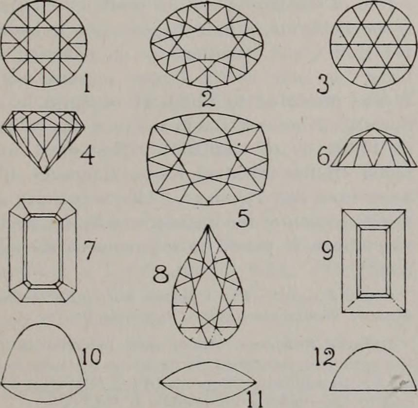 gem cutting styles - gem cut chart