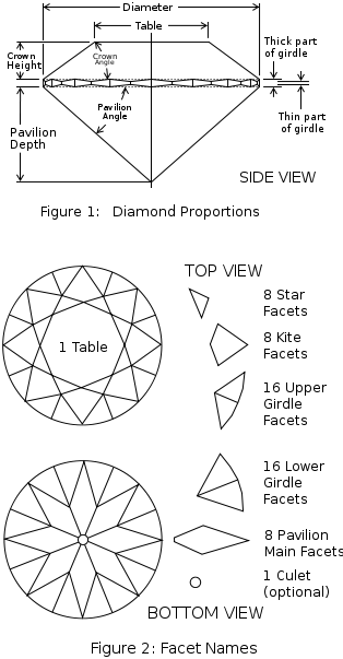 gem cutting styles - round brilliant facet chart