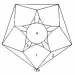 Pentafan Design - FI
