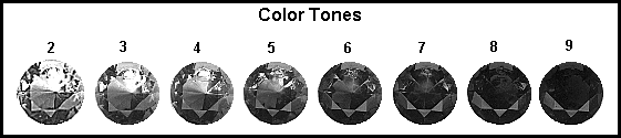gem grading code - tone