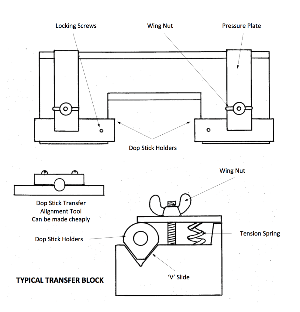 transfer jig - gemstone transferring
