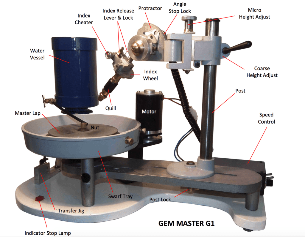 Gem Master G1 - faceting machines and equipment