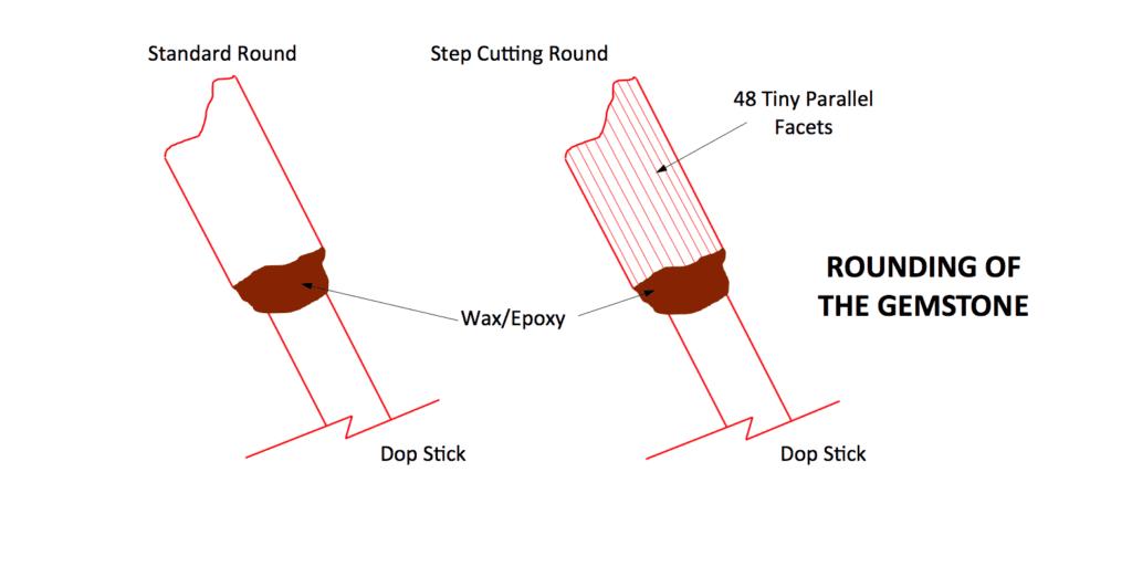 rounding of the gemstone - standard brilliant cut