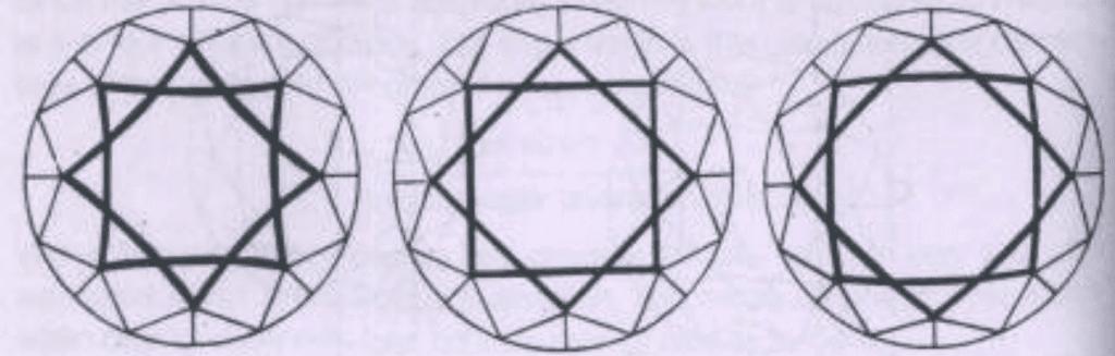 table size chart - diamond cuts