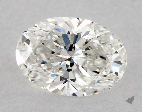 oval-cut diamond guide - l:w 1.41