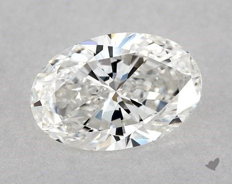oval-cut diamond guide - l:w 1.50