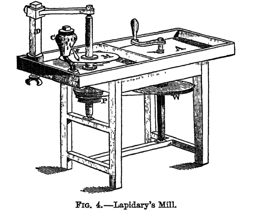 lapidary technology history - from the Encyclopedia Brittanica, 1875