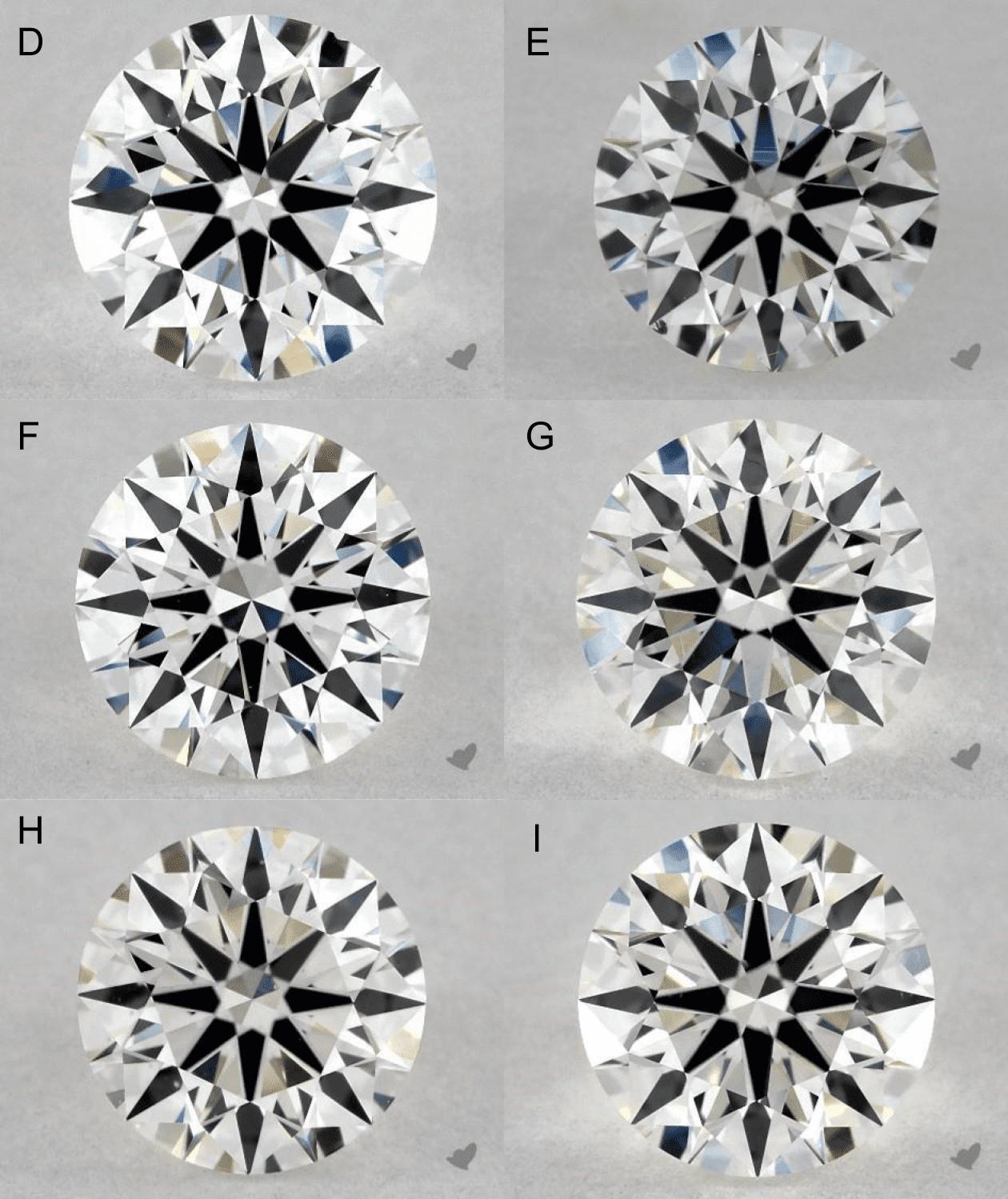 diamond fluorescence - diamond colors with grades