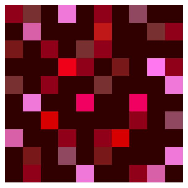 ruby & sapphire survey - ruby image colors scrambled