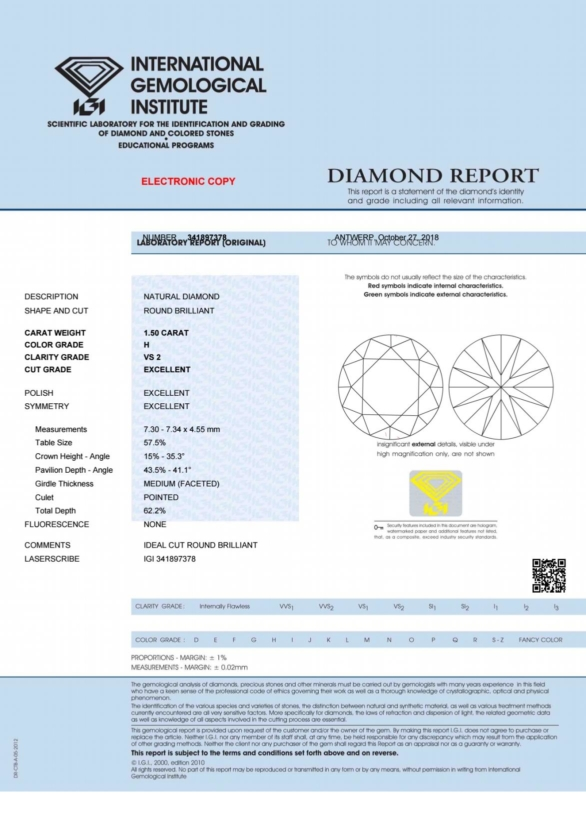 Diamond Certification Is The Gia Reliable International Gem Society