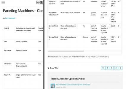 Faceting Machines - Comparison Chart - International Gem Society