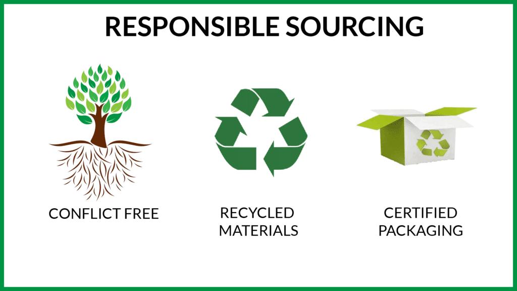 responsible sourcing